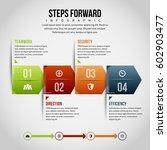 vector illustration of steps... | Shutterstock .eps vector #602903477
