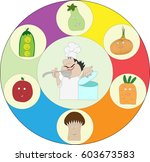 chef preparing food from... | Shutterstock .eps vector #603673583