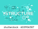 structural organization of... | Shutterstock .eps vector #603906587