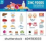 zinc. source and benefits....   Shutterstock .eps vector #604583033