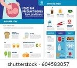 foods for pregnant women.... | Shutterstock .eps vector #604583057