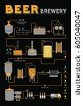 beer brewing process ... | Shutterstock .eps vector #605040047