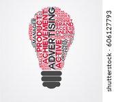 advertising word cloud head