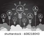 success idea in bulb shape as... | Shutterstock .eps vector #608218043