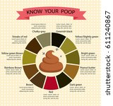 poop stool color changes color... | Shutterstock .eps vector #611240867
