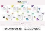 timeline infographics design...   Shutterstock .eps vector #613889003
