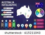 australia infographics  graphic ... | Shutterstock .eps vector #615211043