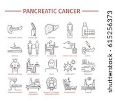 pancreatic pancreas cancer... | Shutterstock . vector #615256373