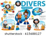 a set of illustrations and... | Shutterstock .eps vector #615688127