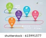 vector of stylized geometric...   Shutterstock .eps vector #615991577