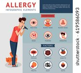 allergy infographic concept... | Shutterstock .eps vector #619586093