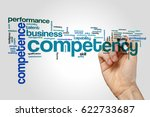 Small photo of Competency word cloud concept on grey background.