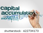 Small photo of Capital accumulation word cloud concept on grey background.