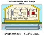 surface water heat pumps vector