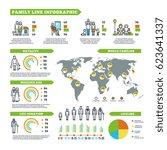 family statistics vector... | Shutterstock .eps vector #623641337