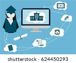 online education concept with a ... | Shutterstock .eps vector #624450293