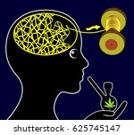 cannabis solving problems.... | Shutterstock . vector #625745147