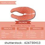 salmon health benefits. vector... | Shutterstock .eps vector #626730413