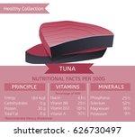 tuna steak health benefits.... | Shutterstock .eps vector #626730497