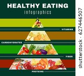poster of healthy eating... | Shutterstock .eps vector #627446507