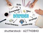 entrepreneur concept. the... | Shutterstock . vector #627743843