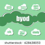 byod word. management concept . ... | Shutterstock . vector #628638053