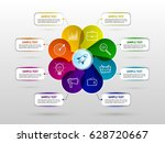 business circle infographic.... | Shutterstock .eps vector #628720667