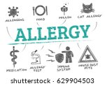 allergy concept. banner with... | Shutterstock .eps vector #629904503