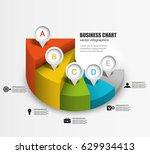 3d pie chart steps  business... | Shutterstock .eps vector #629934413