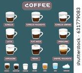 coffee menu for drink | Shutterstock .eps vector #631779083