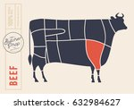 meat cuts. diagrams for butcher ...   Shutterstock .eps vector #632984627