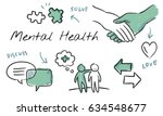 mental health care sketch... | Shutterstock . vector #634548677