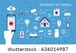 internet of things concept... | Shutterstock .eps vector #636014987
