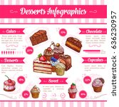 desserts vector infographics on ... | Shutterstock .eps vector #636230957