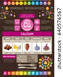 calcium mineral vitamin... | Shutterstock .eps vector #640576567