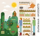 infographics about farm.farming ... | Shutterstock .eps vector #641026573