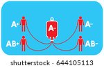 blood group  blood type  sign... | Shutterstock .eps vector #644105113