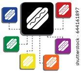 hot dog single icon | Shutterstock .eps vector #644161897