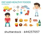 fat foods and healthy foods.... | Shutterstock .eps vector #644257057