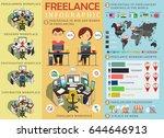 freelance infographic... | Shutterstock . vector #644646913