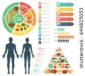 healthy food for human body.... | Shutterstock .eps vector #644825053