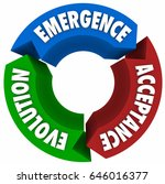 emergence evolution acceptance... | Shutterstock . vector #646016377