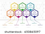 infographics template with... | Shutterstock .eps vector #650865097