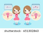 woman with menstruation problem ... | Shutterstock .eps vector #651302863