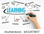learning concept. human hand... | Shutterstock . vector #651347857