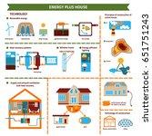 infographics active house ...   Shutterstock .eps vector #651751243