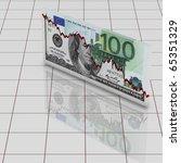 Euro Versus Dollar