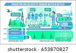 water purification production   ... | Shutterstock .eps vector #653870827