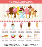 ice cream and frozen desserts... | Shutterstock .eps vector #653879587