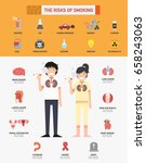 the risk of smoking... | Shutterstock .eps vector #658243063